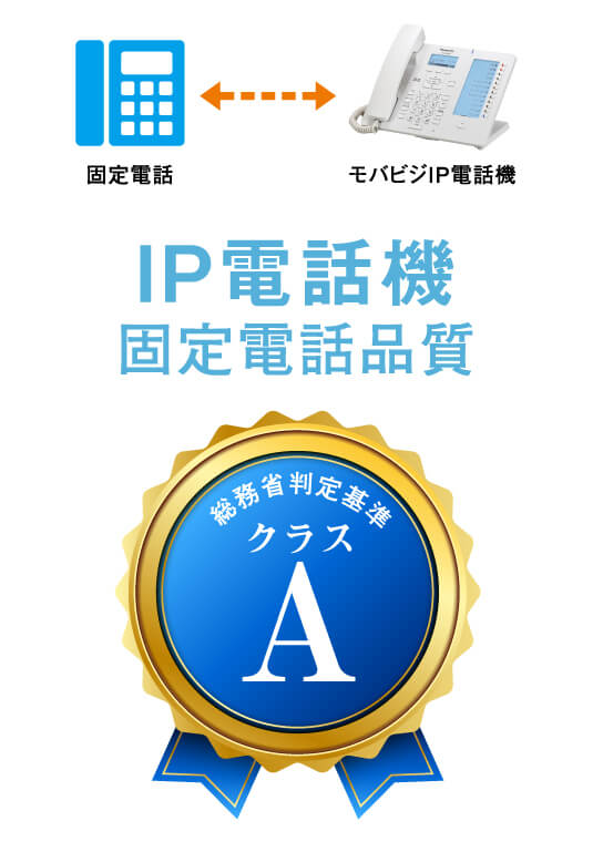 IP電話機固定電話品質A